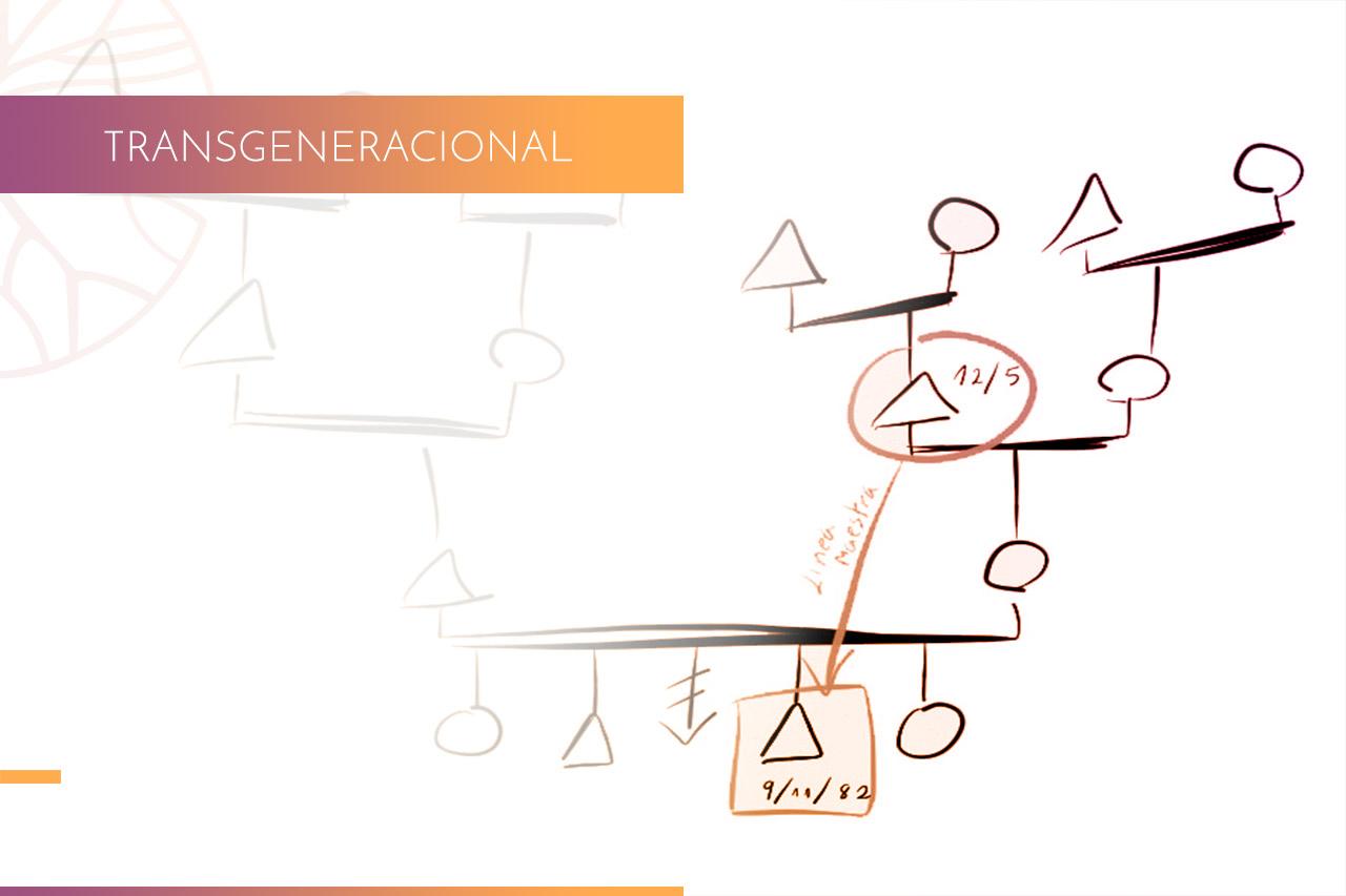 Línea Maestra Transgeneracional Saúl Pérez